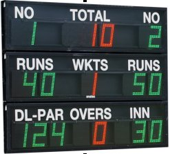 Cricket scorebord multi-color