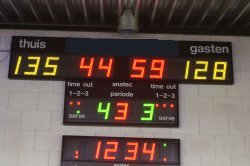 Basketbal scorebord